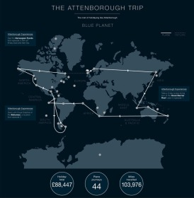 Viajes Planeta Azul